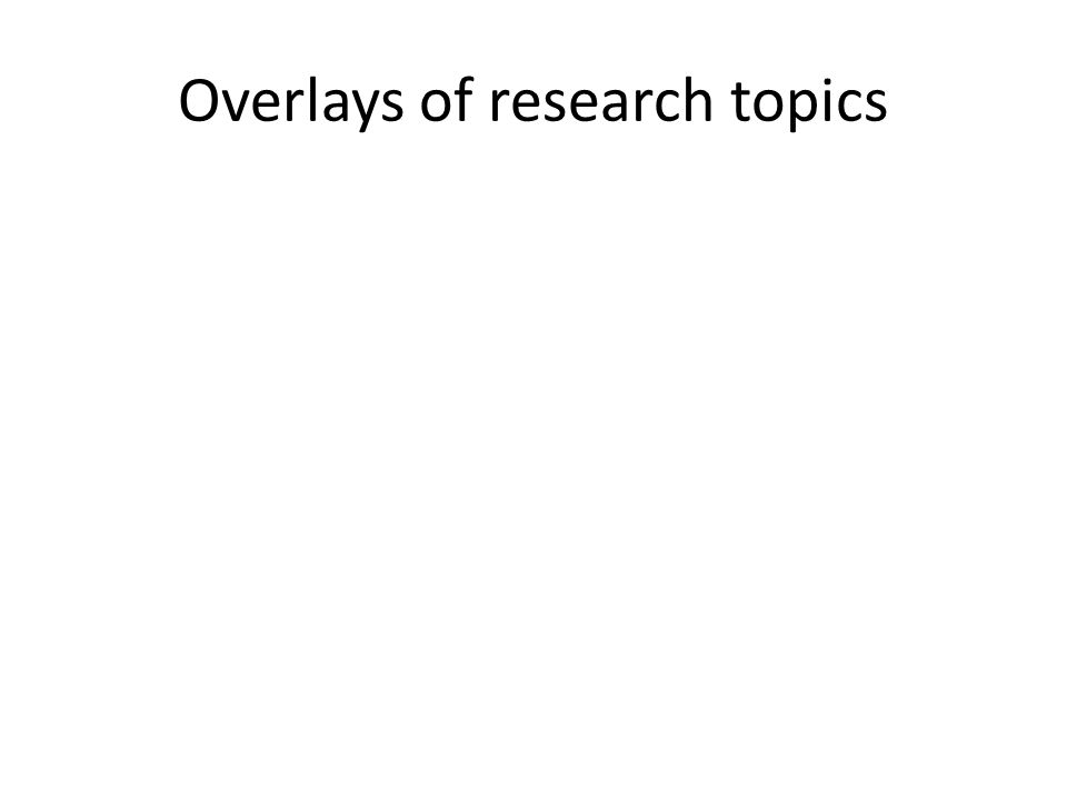 Overlays of research topics