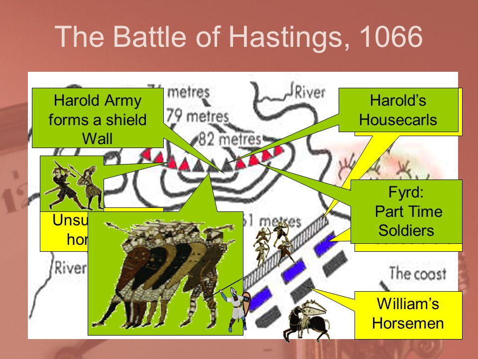 The Battle of Hastings, 1066 Unsuitable for horsemen Harold Army forms a shield Wall Williams Horsemen Williams Archers Williams Spearmen & Foot soldiers Harolds Housecarls Fyrd: Part Time Soldiers