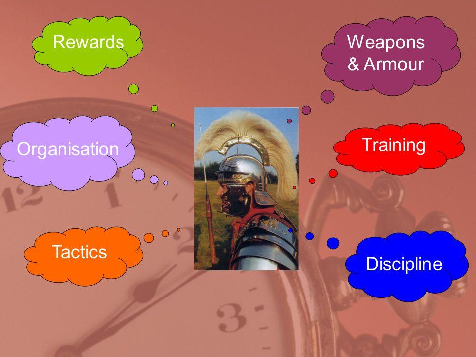 Weapons & Armour Training Discipline Rewards Organisation Tactics