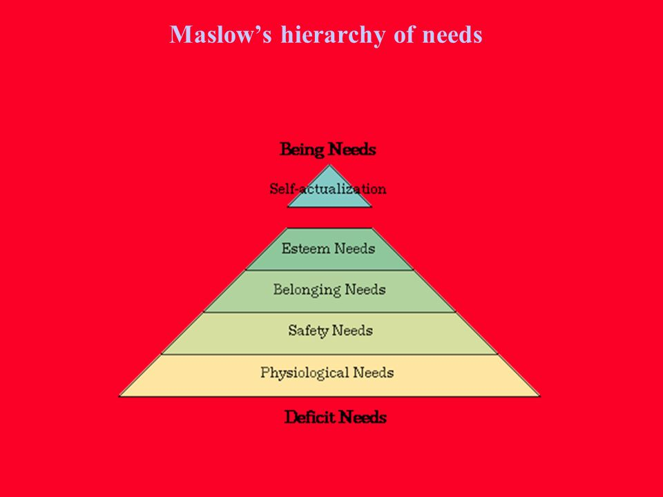 ATP: Social Psychology: Lecture 22, Humanism Tom Farsides (SOC) Abraham Maslow