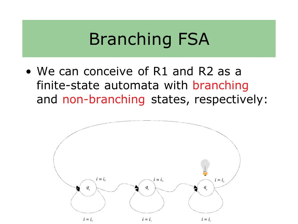 Branching FSA We can conceive of R1 and R2 as a finite-state automata with branching and non-branching states, respectively: