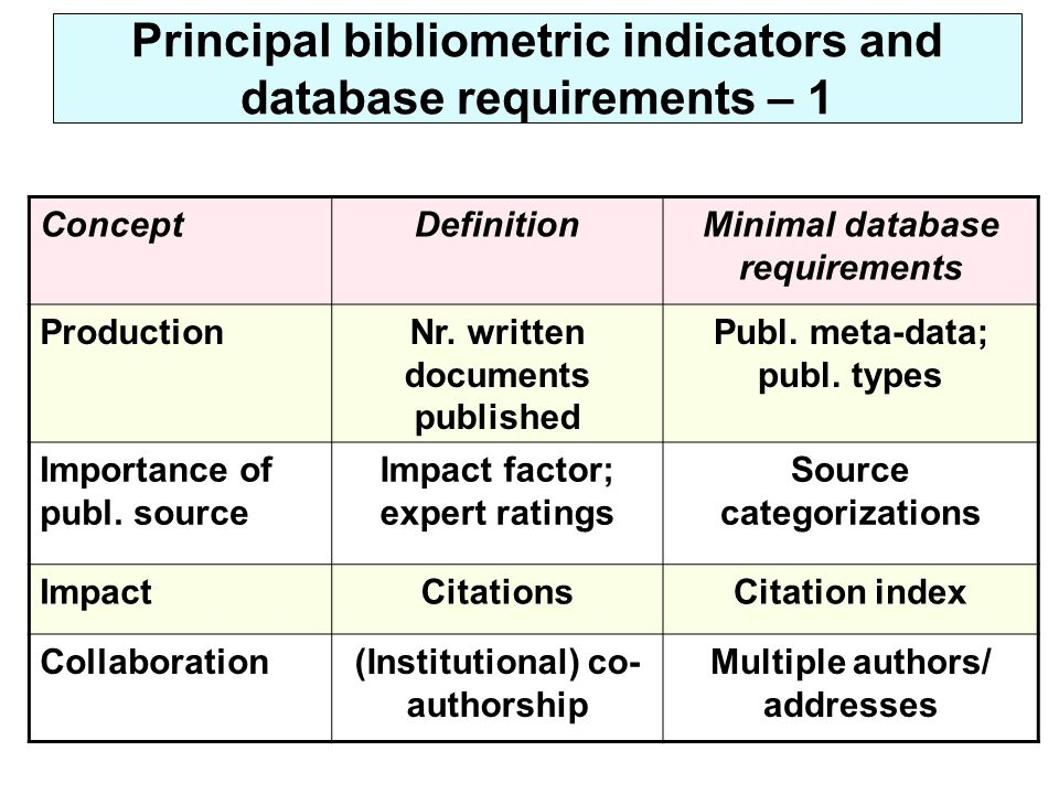 Principal bibliometric indicators and database requirements – 1 ConceptDefinitionMinimal database requirements ProductionNr.