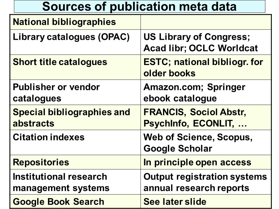 Sources of publication meta data National bibliographies Library catalogues (OPAC)US Library of Congress; Acad libr; OCLC Worldcat Short title catalog