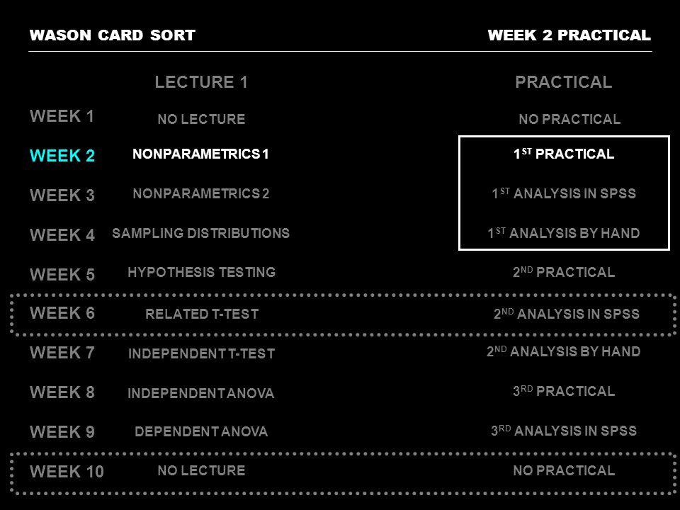 WEEK 2 PRACTICALWASON CARD SORT WEEK 1 WEEK 2 WEEK 3 WEEK 4 WEEK 5 WEEK 6 WEEK 7 WEEK 8 WEEK 9 WEEK 10 LECTURE 1PRACTICAL NONPARAMETRICS 11 ST PRACTIC