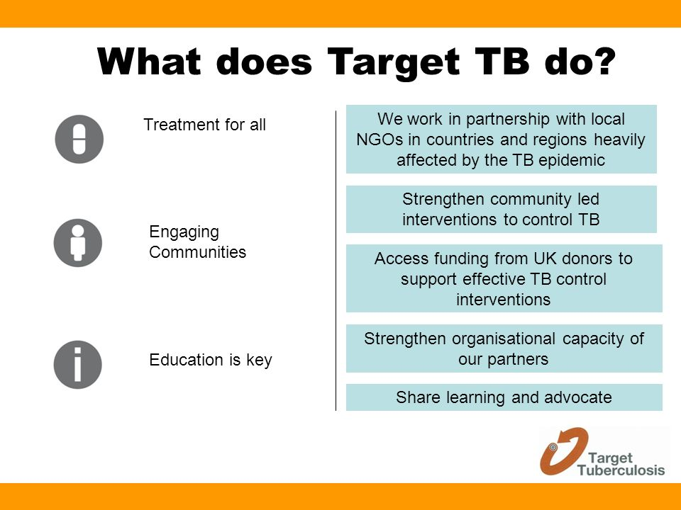 What does Target TB do? Treatment for all Engaging Communities Education is key We work in partnership with local NGOs in countries and regions heavil