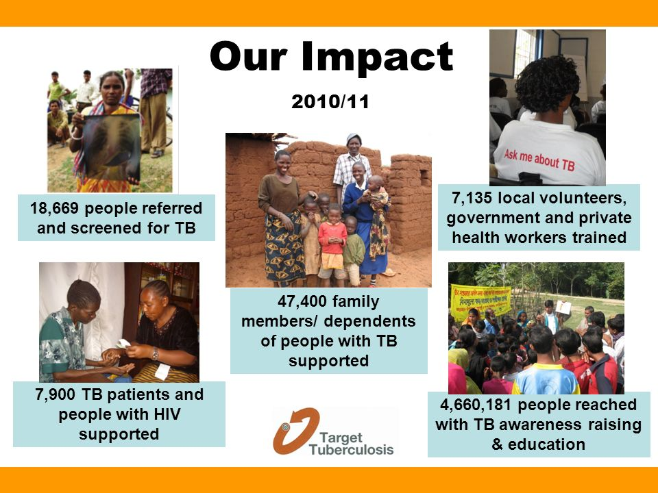 Our Impact 2010/11 18,669 people referred and screened for TB 7,900 TB patients and people with HIV supported 7,135 local volunteers, government and private health workers trained 47,400 family members/ dependents of people with TB supported 4,660,181 people reached with TB awareness raising & education
