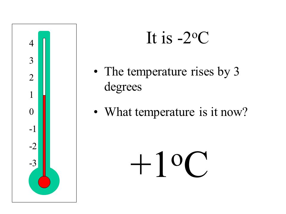 4 3 2 1 0 -2 -3 It is -2 o C The temperature rises by 3 degrees What temperature is it now.