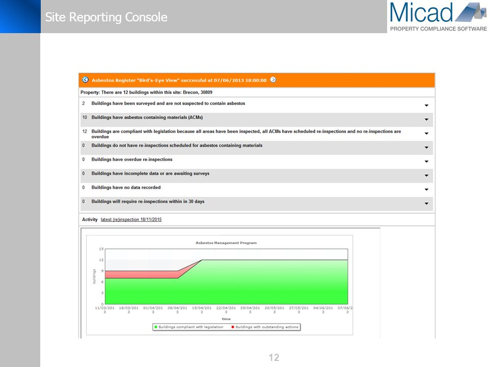 12 Site Reporting Console