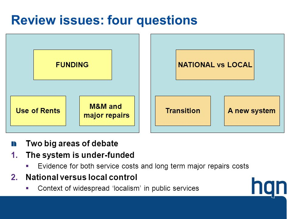 Review issues: four questions Two big areas of debate 1.The system is under-funded Evidence for both service costs and long term major repairs costs 2.National versus local control Context of widespread localism in public services FUNDINGNATIONAL vs LOCAL TransitionA new systemUse of Rents M&M and major repairs