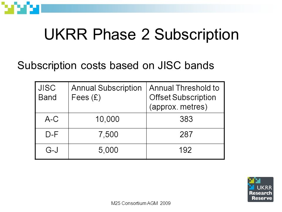 M25 Consortium AGM 2009 UKRR Phase 2 Subscription JISC Band Annual Subscription Fees (£) Annual Threshold to Offset Subscription (approx.