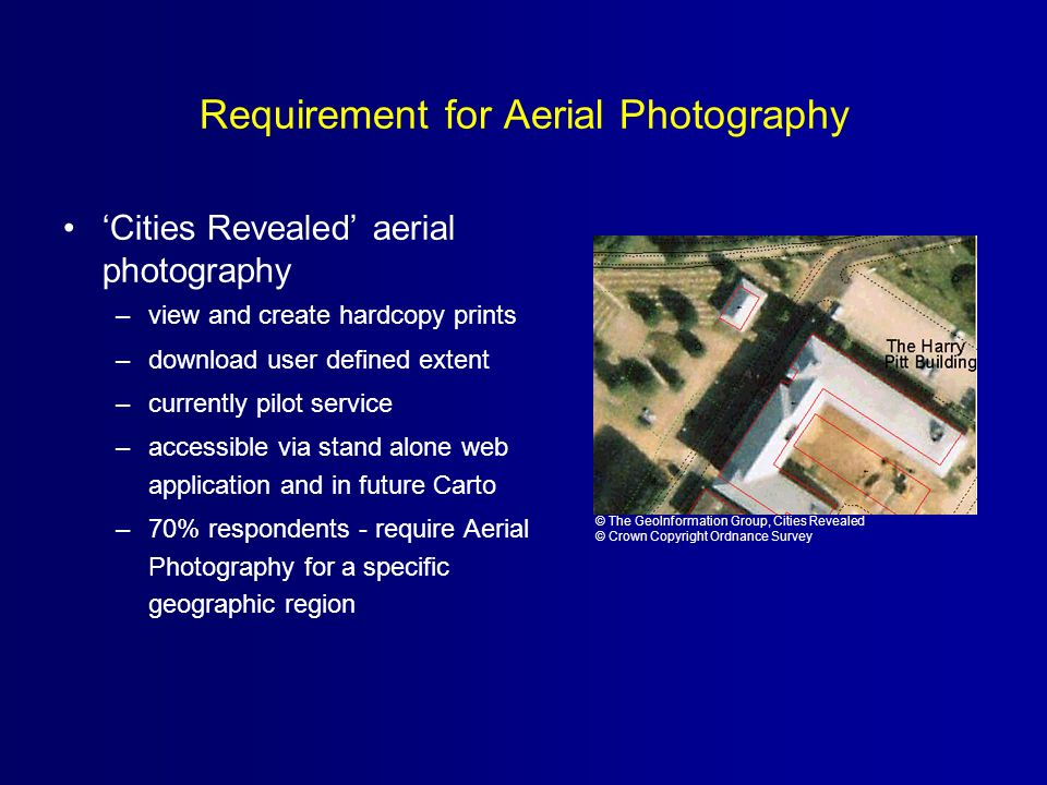 Requirement for Aerial Photography Cities Revealed aerial photography –view and create hardcopy prints –download user defined extent –currently pilot service –accessible via stand alone web application and in future Carto –70% respondents - require Aerial Photography for a specific geographic region © The GeoInformation Group, Cities Revealed © Crown Copyright Ordnance Survey