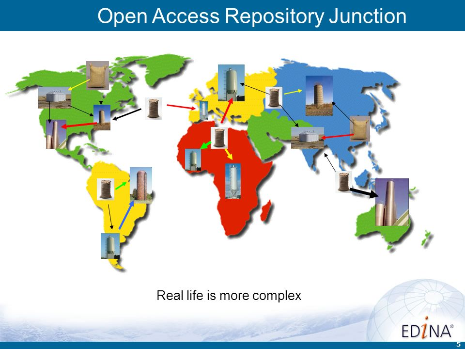 Open Access Repository Junction 5 Real life is more complex