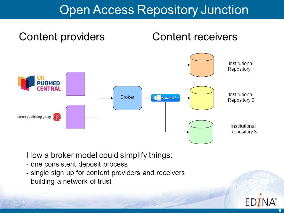 Open Access Repository Junction 8 How a broker model could simplify things: - one consistent deposit process - single sign up for content providers an