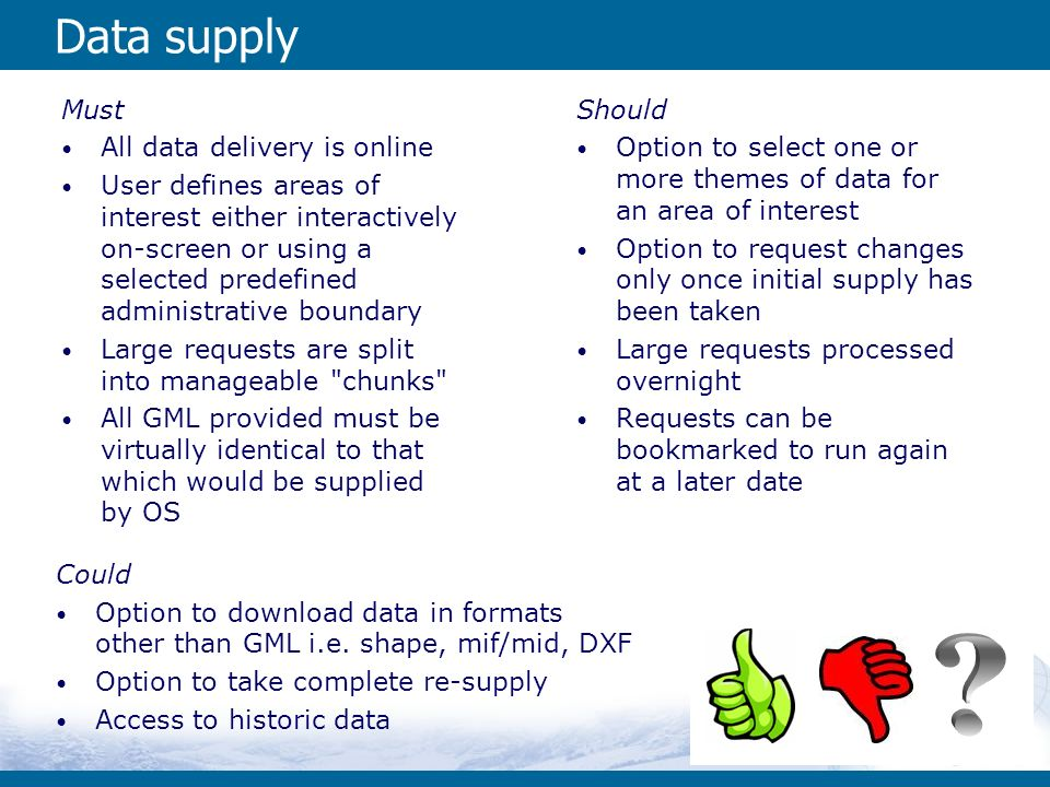 Data supply Must All data delivery is online User defines areas of interest either interactively on-screen or using a selected predefined administrati