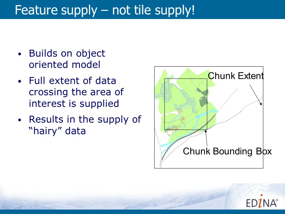 Feature supply – not tile supply! Builds on object oriented model Full extent of data crossing the area of interest is supplied Results in the supply