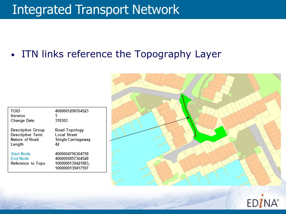 Integrated Transport Network ITN links reference the Topography Layer TOID4000001298764523 Version1 Change Date310303 Descriptive GroupRoad Topology Descriptive TermLocal Street Nature of RoadSingle Carriageway Length42 Start Node4000004756364758 End Node4000009857364528 Reference to Topo1000000139421883, 1000000139417597