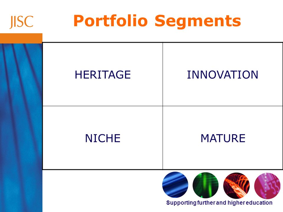 Supporting further and higher education Portfolio Segments HERITAGEINNOVATION NICHEMATURE