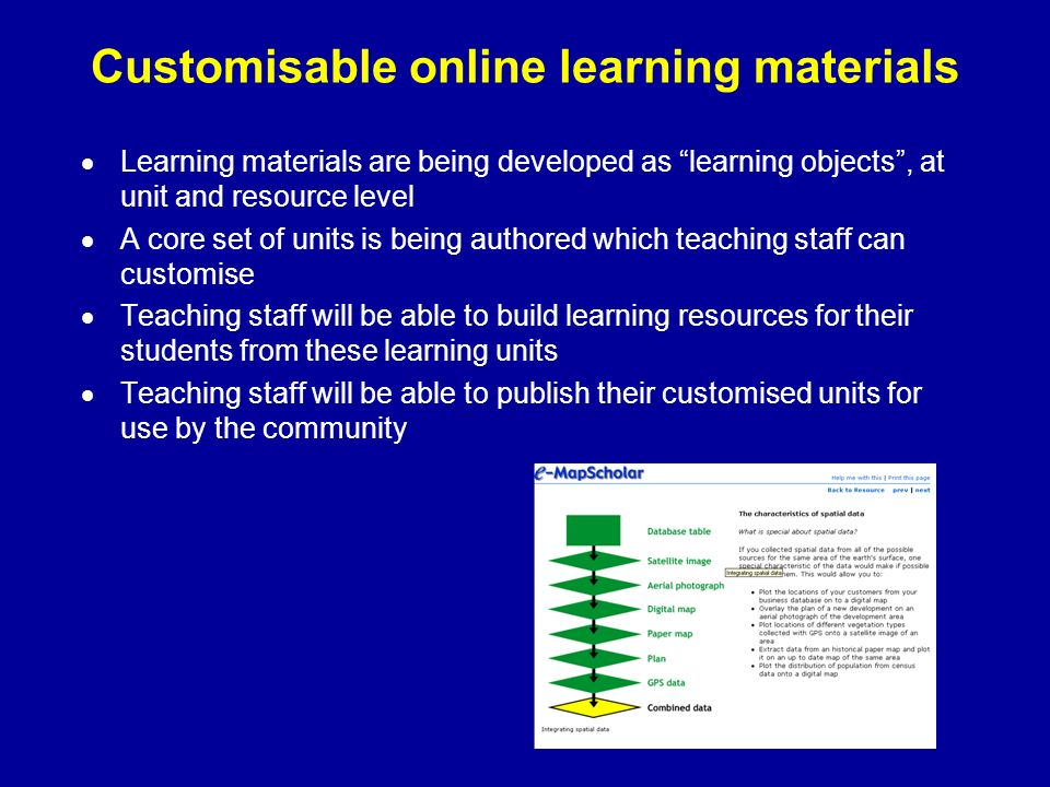 Customisable online learning materials Learning materials are being developed as learning objects, at unit and resource level A core set of units is being authored which teaching staff can customise Teaching staff will be able to build learning resources for their students from these learning units Teaching staff will be able to publish their customised units for use by the community