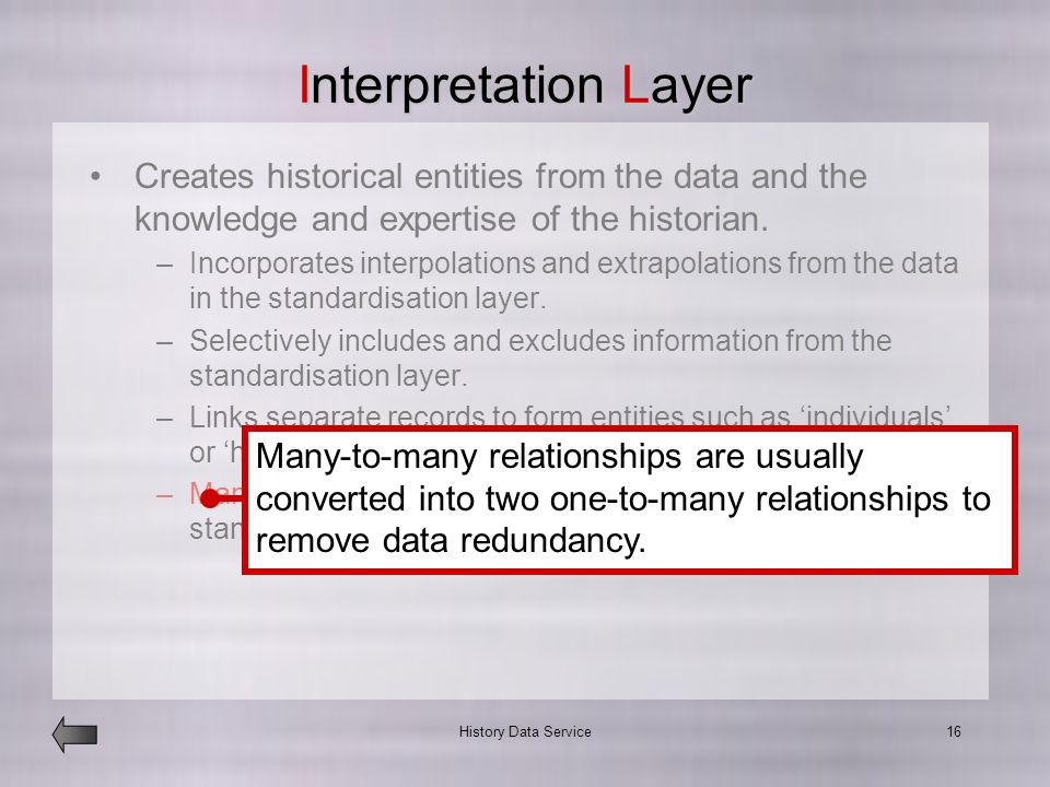 History Data Service16 Interpretation Layer Creates historical entities from the data and the knowledge and expertise of the historian.