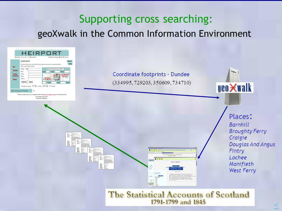 Supporting cross searching: geoXwalk in the Common Information Environment Coordinate footprints - Dundee (334995, 729203, 350609, 734710) Places : Ba