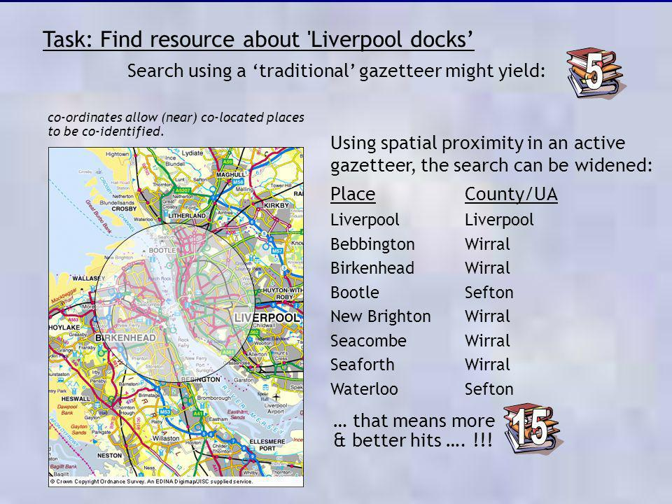 Task: Find resource about 'Liverpool docks Search using a traditional gazetteer might yield: … that means more & better hits …. !!! Using spatial prox