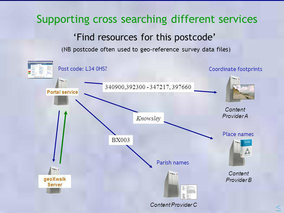 Supporting cross searching different services geoXwalk Server Content Provider CContent Provider A Content Provider B Coordinate footprints Parish nam