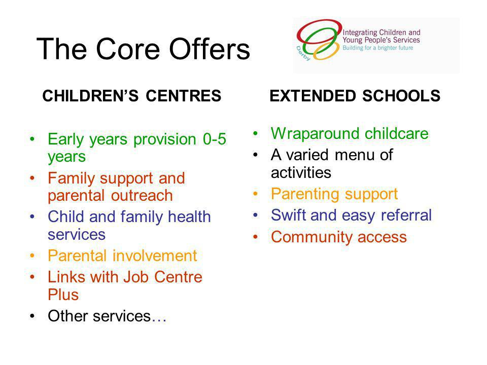 The Core Offers CHILDRENS CENTRES Early years provision 0-5 years Family support and parental outreach Child and family health services Parental invol