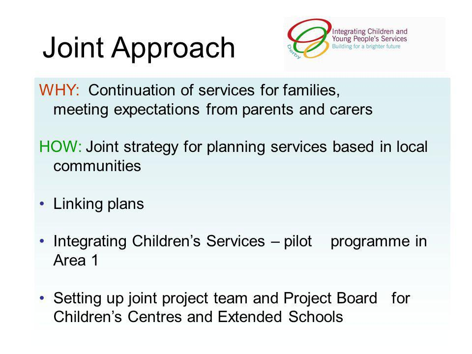 Joint Approach WHY: Continuation of services for families, meeting expectations from parents and carers HOW: Joint strategy for planning services base