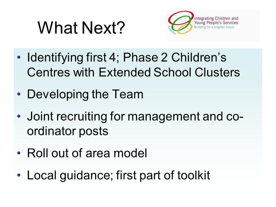 What Next? Identifying first 4; Phase 2 Childrens Centres with Extended School Clusters Developing the Team Joint recruiting for management and co- or