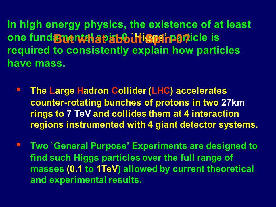 u d The Known-Particle Spectrum 10 -11 GeV 1 0 2 3 .