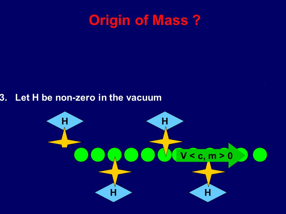 Precision Measurement of the Top Mass Precision measurement of fundamental particle properties The top quark is the heaviest: most sensitive to new physics E tot (GeV) Cross section (pb) Statistical Precision ~0.05 GeV 0.02% M top =175 GeV 100 fb -1 per point