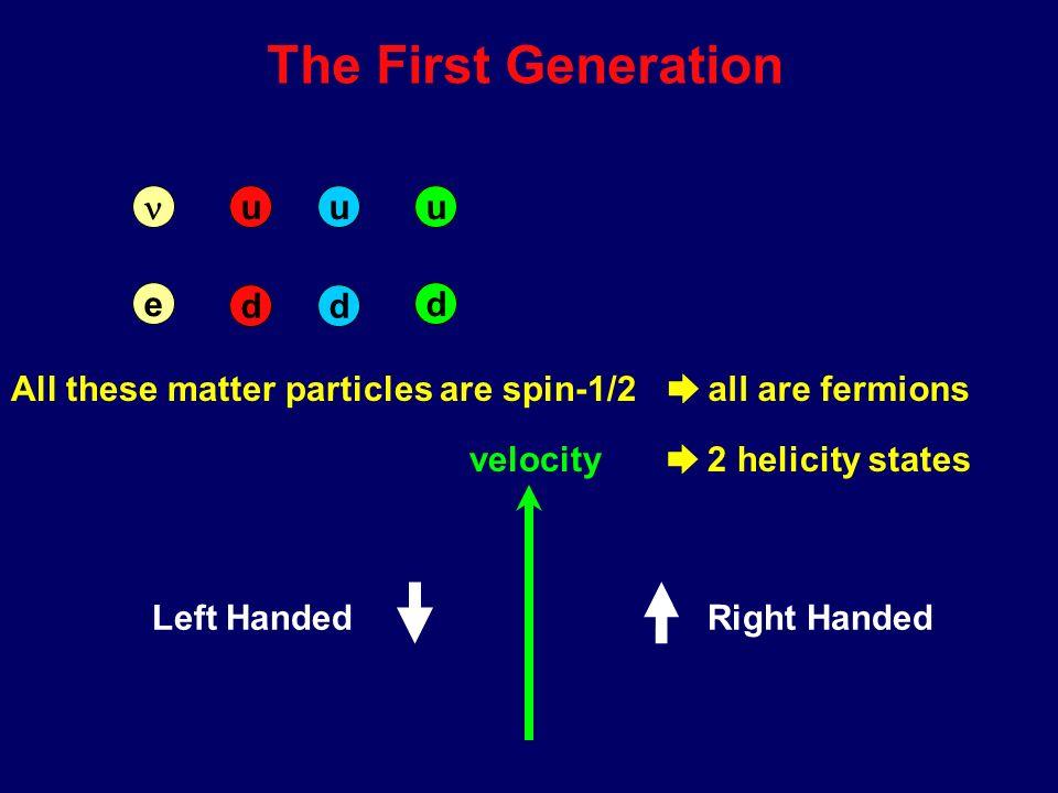 The Matter Particles e Neutrino Electron Proton mass m p = 1.7 10 -27 kg size ~ 10 -15 m charge +1 mass ~ 10 -11 m p .