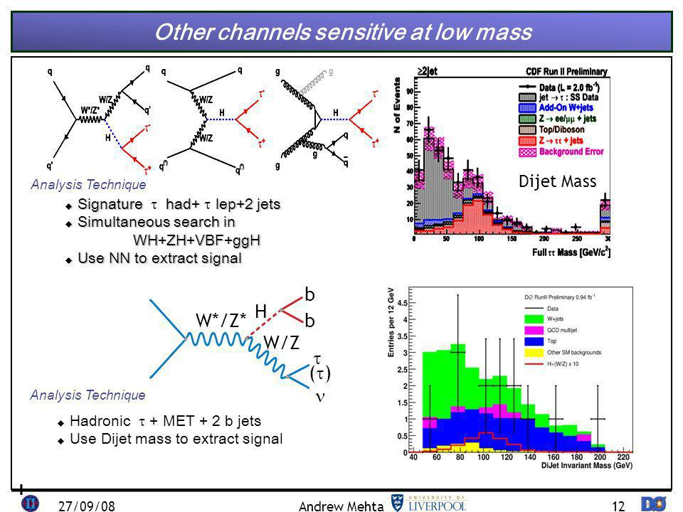 12 Other channels sensitive at low mass Dijet Mass 27/09/08Andrew Mehta ( ) b bW*/Z* H W/Z Signature had+lep+2 jets Signature had+ lep+2 jets Simultan