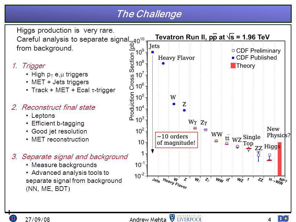 15 Tevatron Combination Updated Tevatron combination in progress.