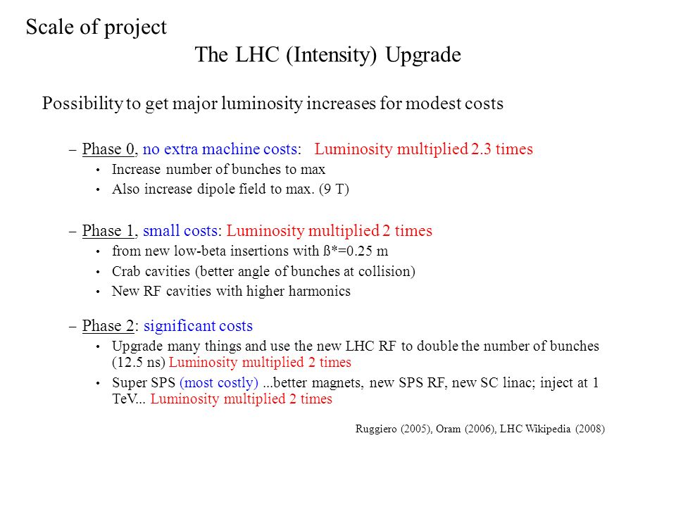 The LHC (Intensity) Upgrade Possibility to get major luminosity increases for modest costs – Phase 0, no extra machine costs: Luminosity multiplied 2.