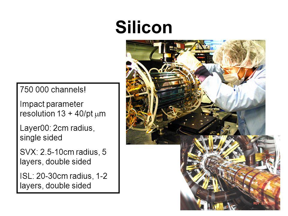 750 000 channels! Impact parameter resolution 13 + 40/pt m Layer00: 2cm radius, single sided SVX: 2.5-10cm radius, 5 layers, double sided ISL: 20-30cm