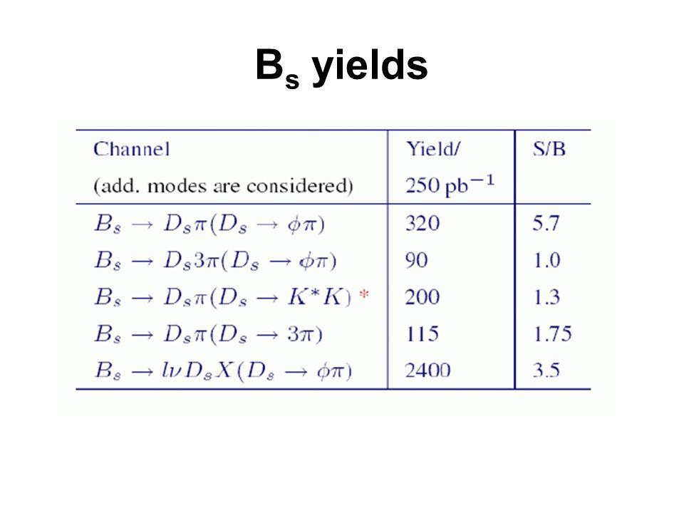 B s yields