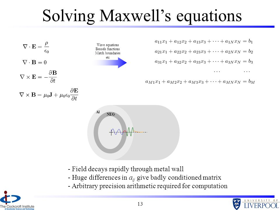 13 Wave equations Bessels functions Match boundaries etc Solving Maxwells equations - Field decays rapidly through metal wall - Huge differences in a ij give badly conditioned matrix - Arbitrary precision arithmetic required for computation Al NEG