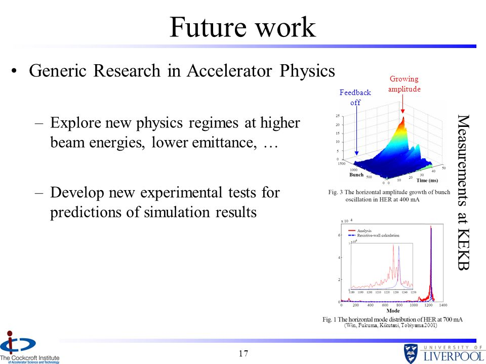 17 Future work Generic Research in Accelerator Physics –Explore new physics regimes at higher beam energies, lower emittance, … –Develop new experimental tests for predictions of simulation results (Win, Fukuma, Kikutani, Tobiyama 2001) Feedback off Growing amplitude Measurements at KEKB