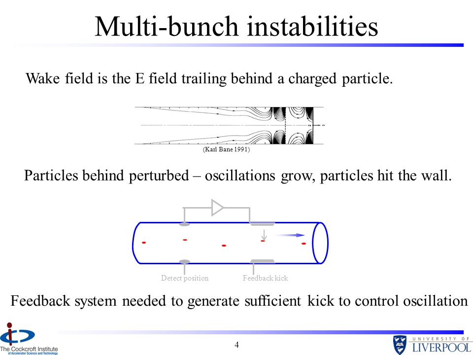 4 Multi-bunch instabilities Wake field is the E field trailing behind a charged particle.