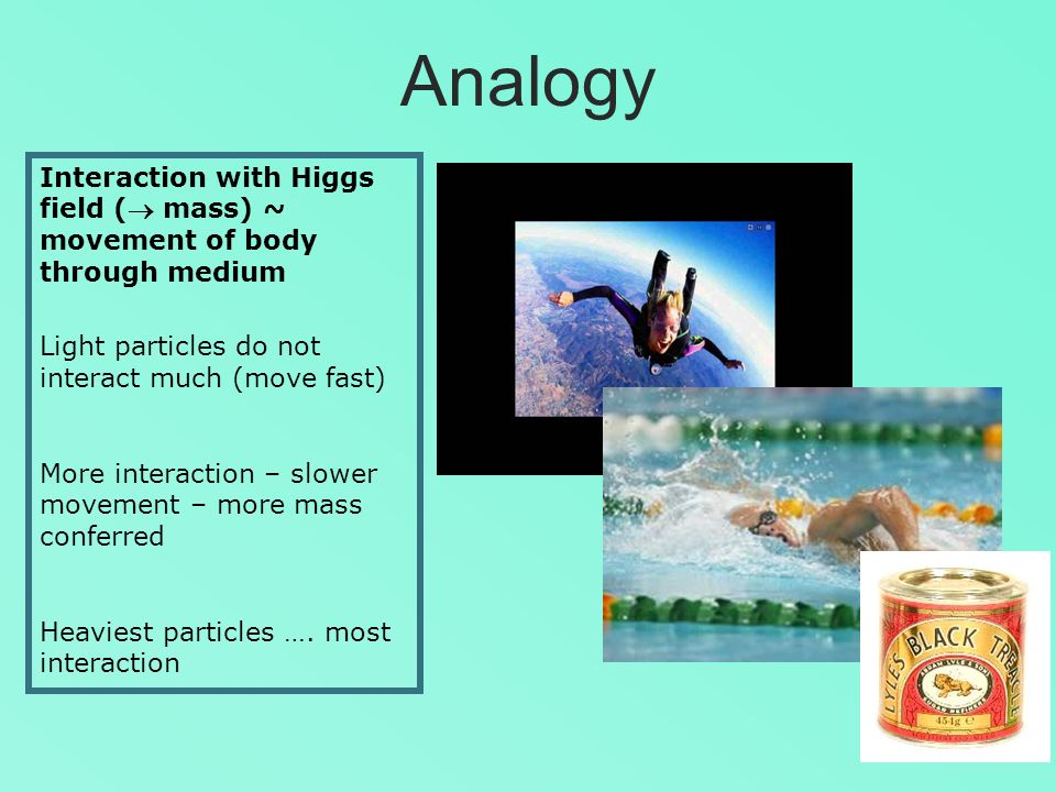 Analogy Interaction with Higgs field ( mass) ~ movement of body through medium Light particles do not interact much (move fast) More interaction – slo