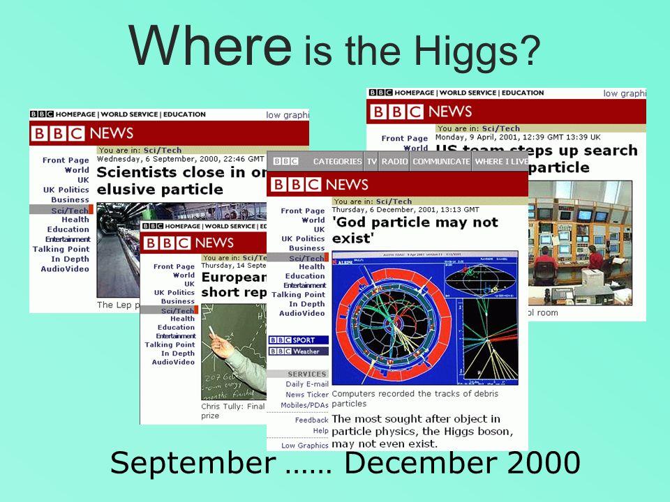 Where is the Higgs September …… December 2000