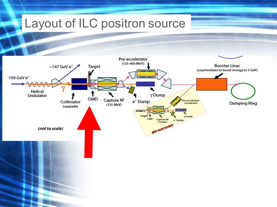 Layout of ILC positron source