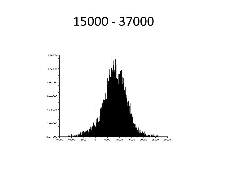 15000 - 37000