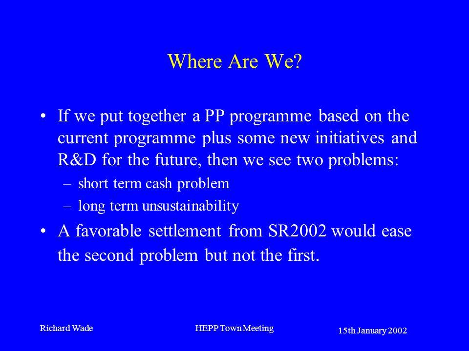 15th January 2002 Richard WadeHEPP Town Meeting Where Are We.