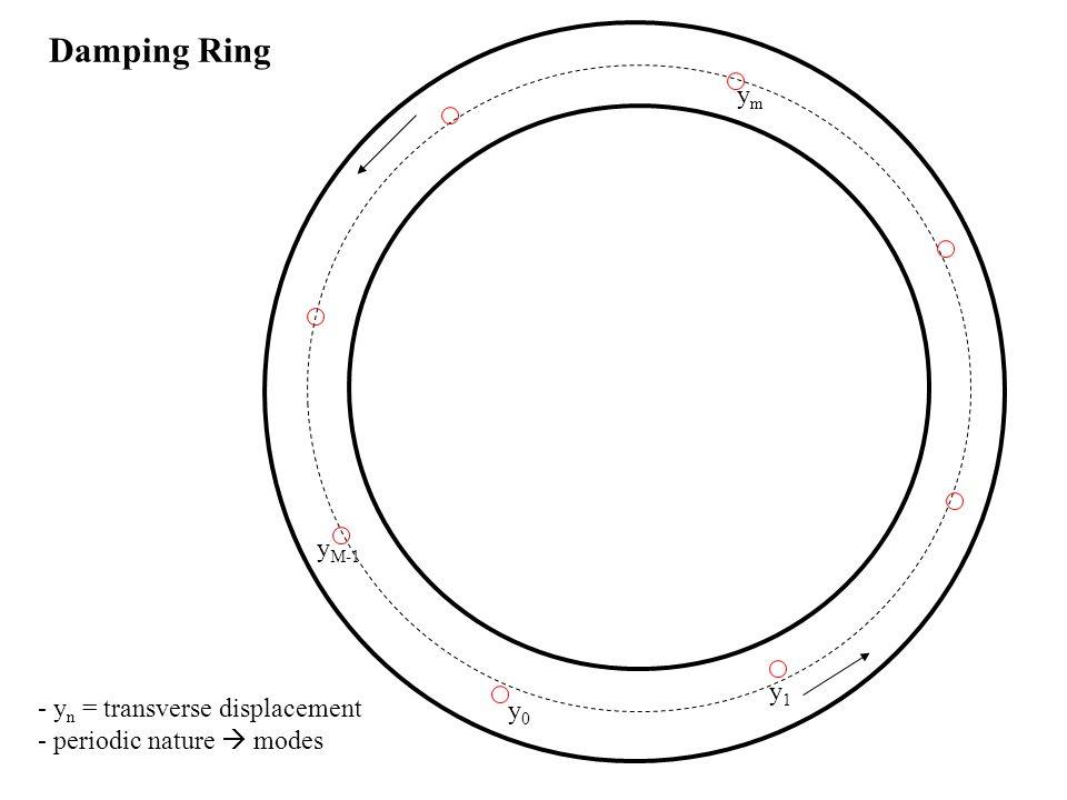 Damping Ring y0y0 y1y1 ymym y M-1 - y n = transverse displacement - periodic nature modes