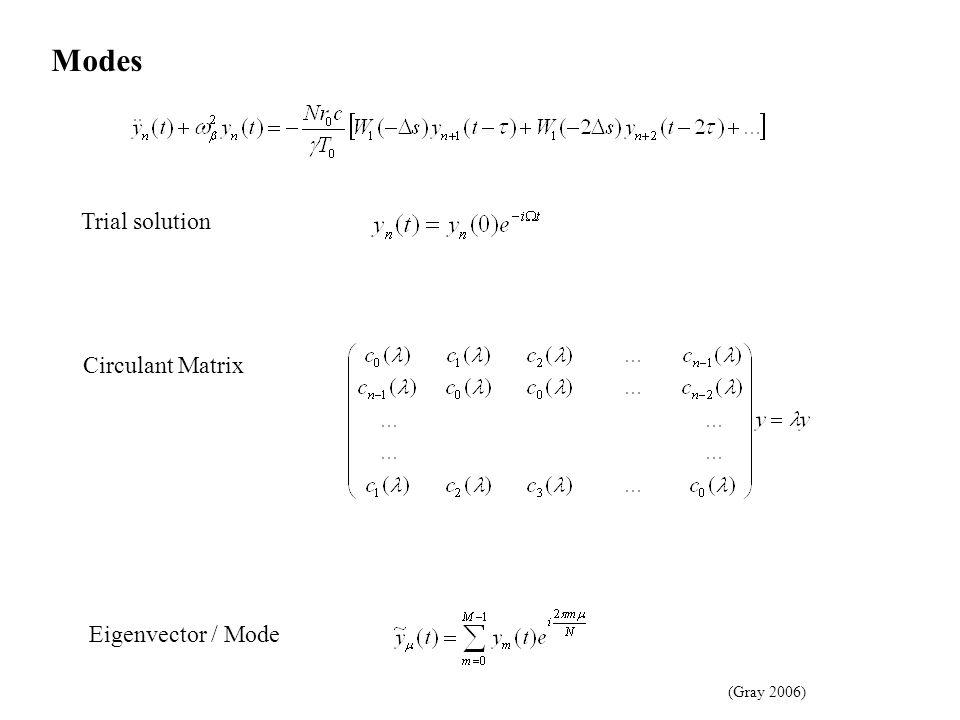 Trial solution Modes Eigenvector / Mode Circulant Matrix (Gray 2006)