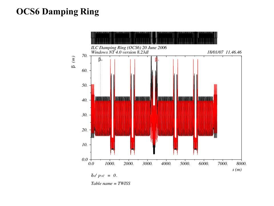 OCS6 Damping Ring