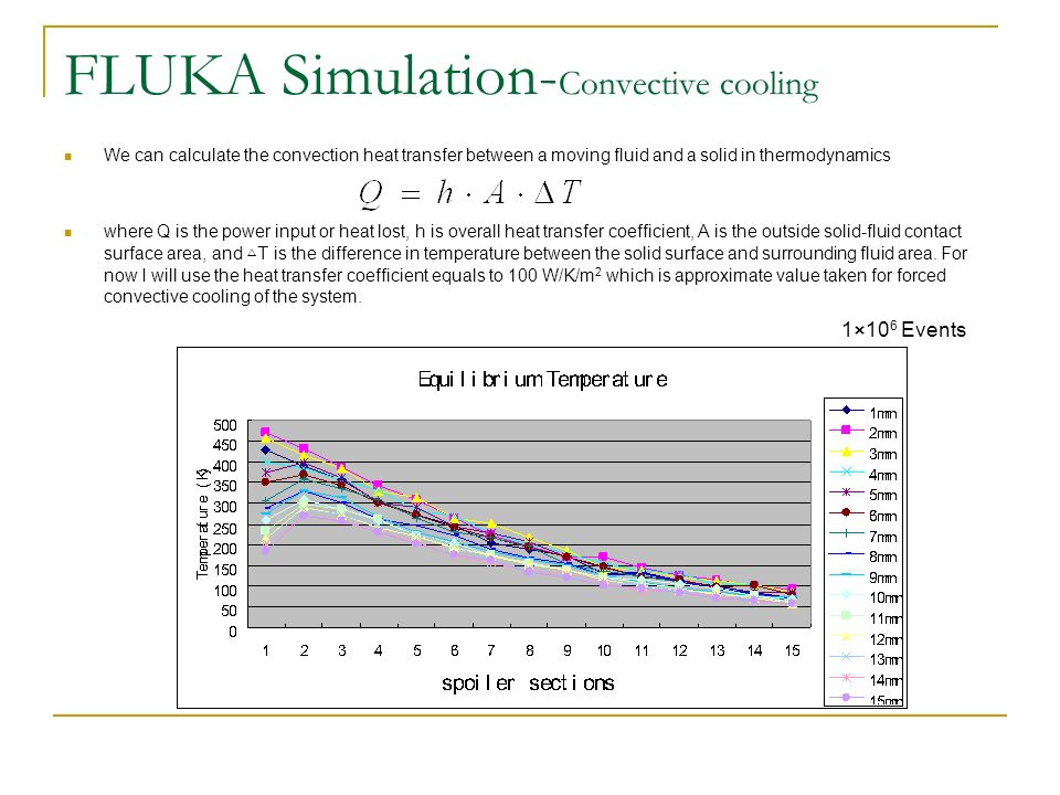 FLUKA Simulation- Convective cooling We can calculate the convection heat transfer between a moving fluid and a solid in thermodynamics where Q is the power input or heat lost, h is overall heat transfer coefficient, A is the outside solid-fluid contact surface area, and T is the difference in temperature between the solid surface and surrounding fluid area.