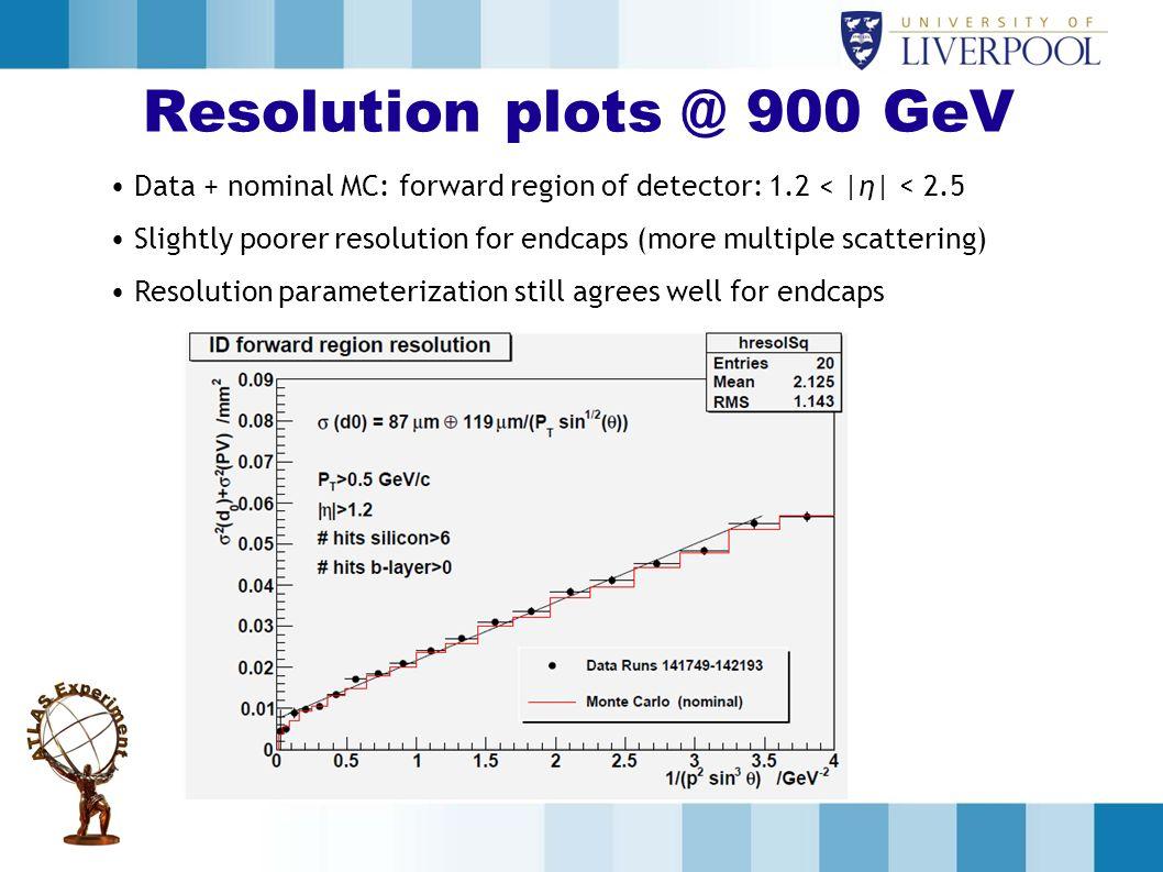Resolution plots @ 900 GeV Data + nominal MC: forward region of detector: 1.2 < |η| < 2.5 Slightly poorer resolution for endcaps (more multiple scattering) Resolution parameterization still agrees well for endcaps